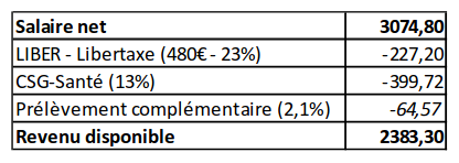 fiche-fiscale.png