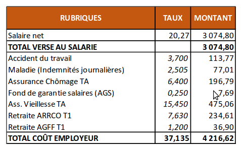 fiche-salariale.png